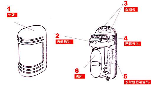 ABT-100/80/60/30红外线检测器真假辨别